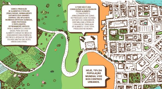 guia agricultura urbana